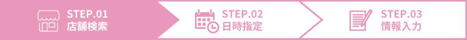 step01 店舗検索